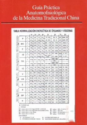 Guía práctica anatomofisiológica<br>de la medicina tradicional china